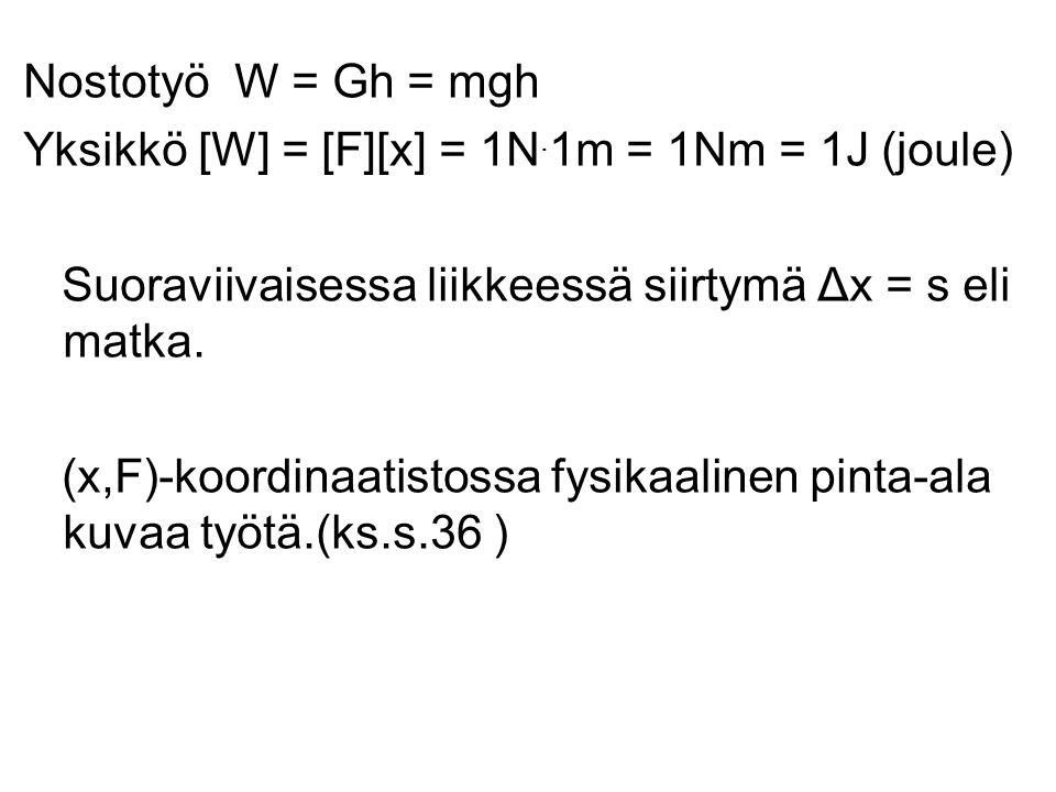 Nostotyö W = Gh = mgh Yksikkö [W] = [F][x] = 1N.1m = 1Nm = 1J (joule) Suoraviivaisessa liikkeessä siirtymä Δx = s eli matka.